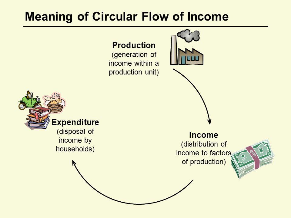 circular flow of production