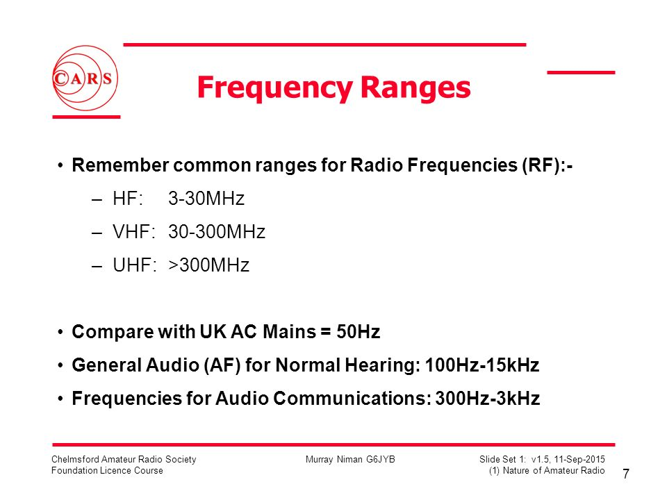 Amateur Radio Nature Amateur Radio is for self-training and