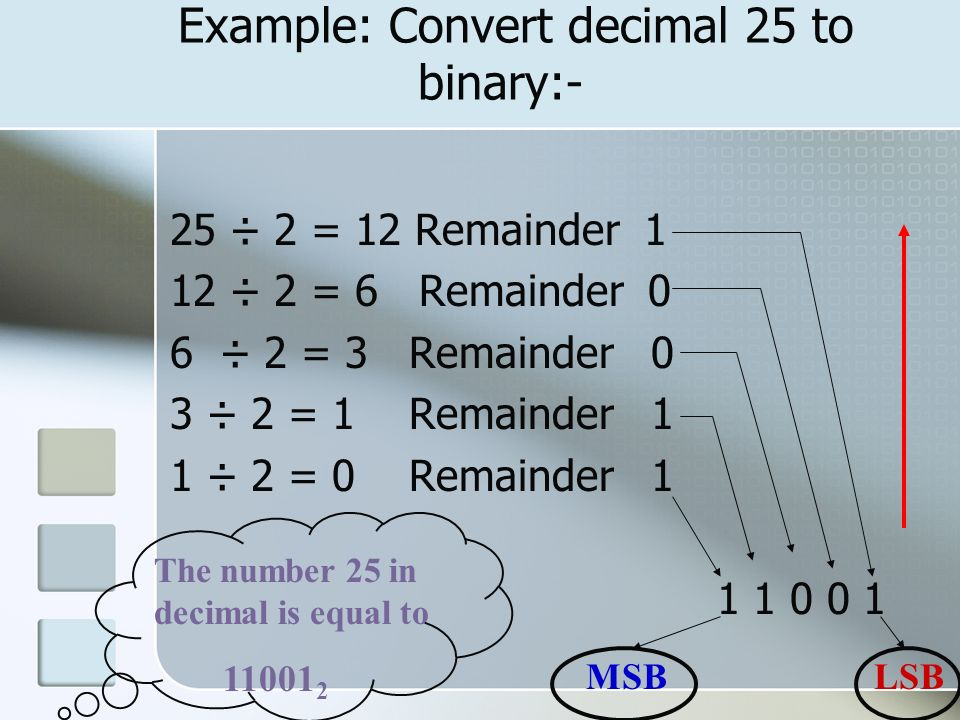 Example Convert Decimal 25 To Binary
