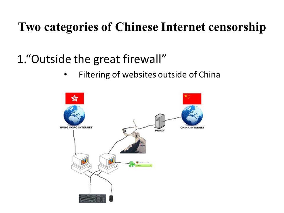 Internet censorship in Hong Kong