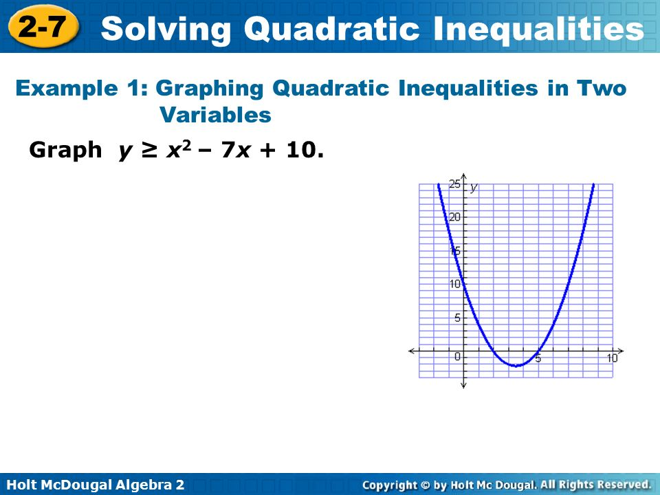 1 Graph The Inequality Y < 2x Ppt Download. Exle 1 Graphing Quadratic Inequalities In Two Variables. Worksheet. Graphing Quadratic Inequalities Worksheet With Answers At Clickcart.co