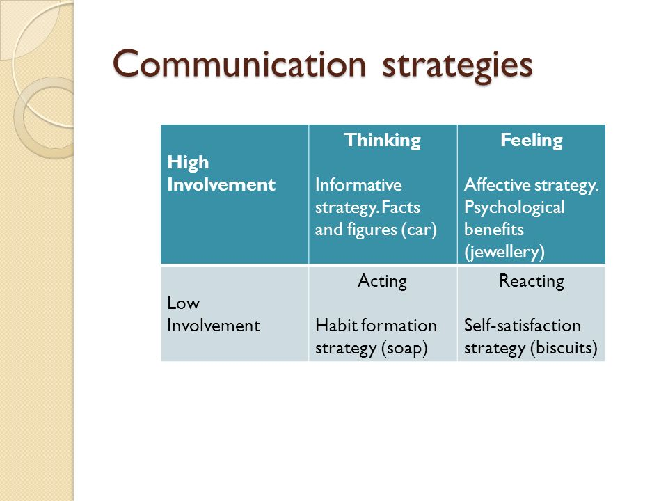 informative strategies
