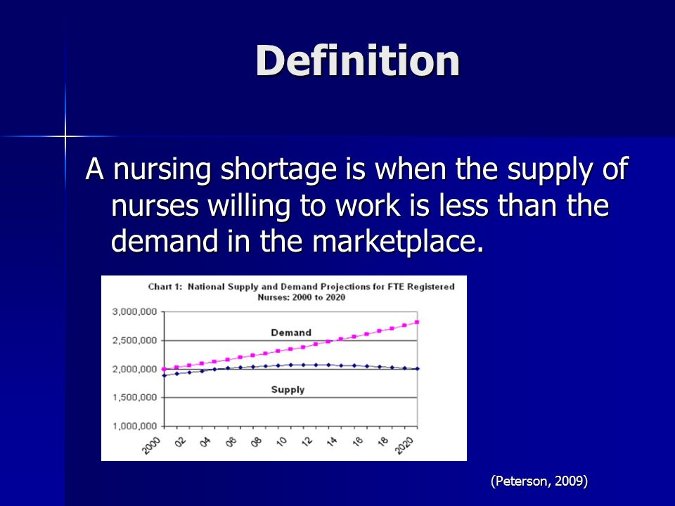 nursing shortage a difference between supply and Considering natural nursing supply/demand issues, which consist of the nursing shortage (supply) and the nursing requirements (demand), the industry is coterminously experiencing a healthcare services-side demand explosion, which in 2001 experienced an 81% increase.