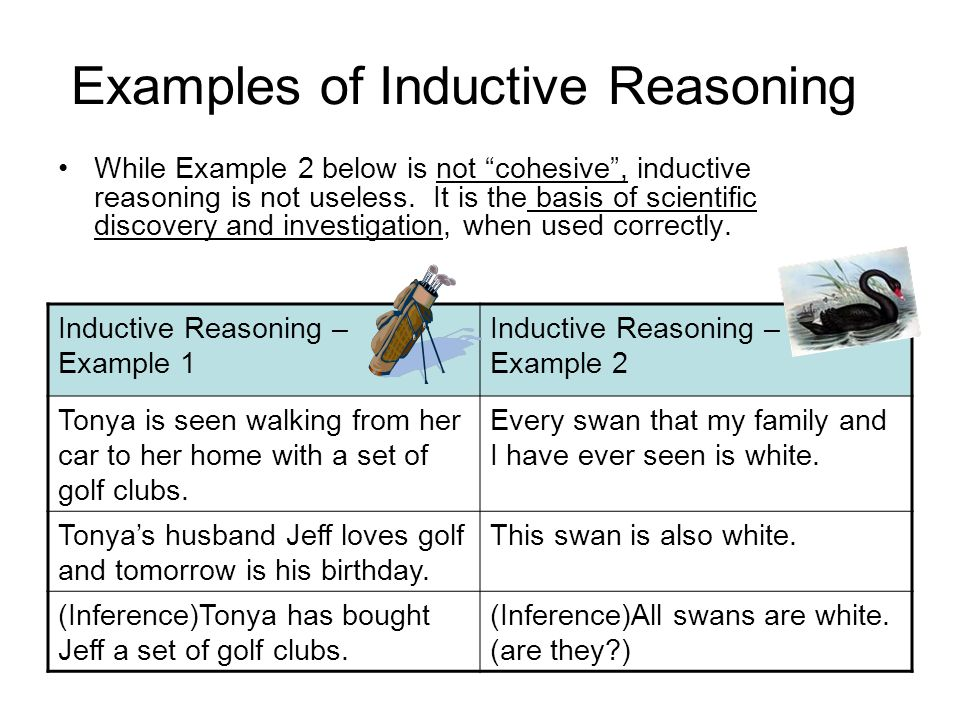 Inductive Reasoning Examples Gallery Example Cover Letter For Resume