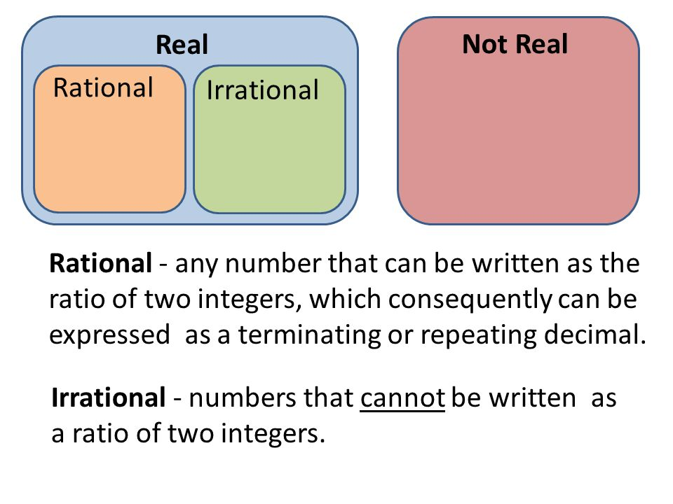 Real Not Real. Rational. Irrational.