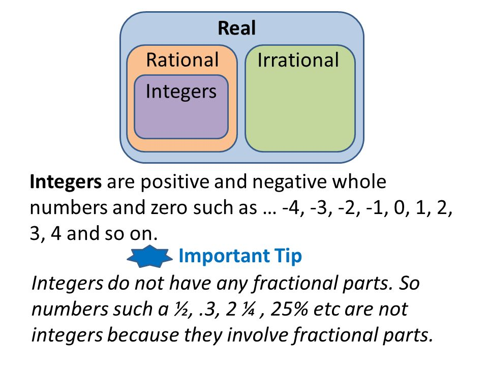 Real Rational. Irrational. Integers. Integers are positive and negative whole numbers and zero such as … -4, -3, -2, -1, 0, 1, 2, 3, 4 and so on.