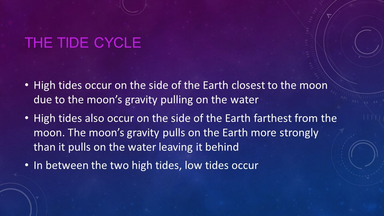 The Tide Cycle High tides occur on the side of the Earth closest to the moon due to the moon's gravity pulling on the water.