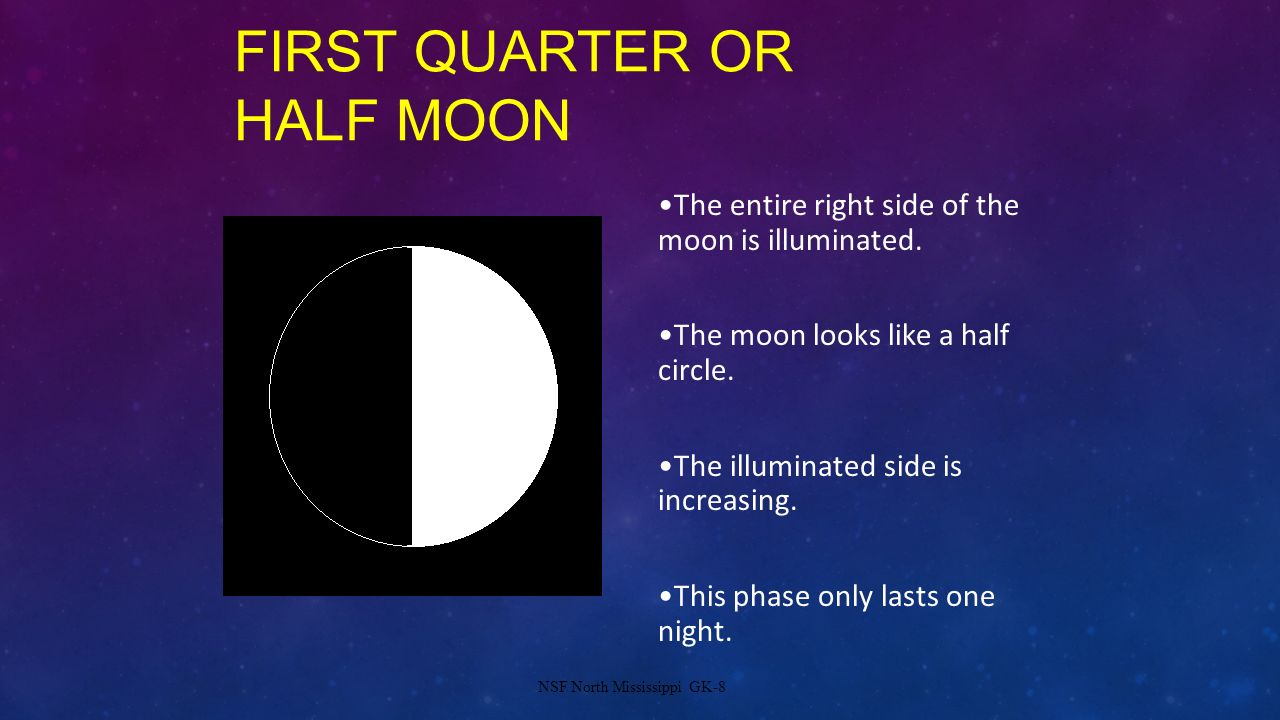 First Quarter or Half Moon