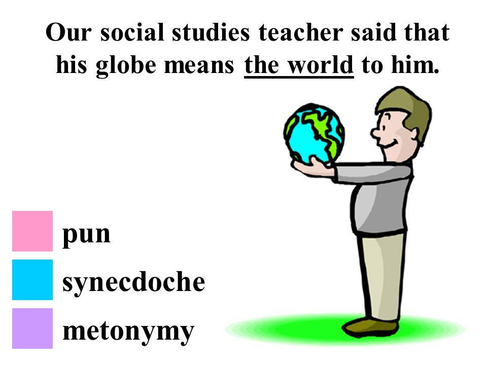 FIGURATIVE LANGUAGE REVIEW PUN METONYMY SYNECDOCHE - ppt