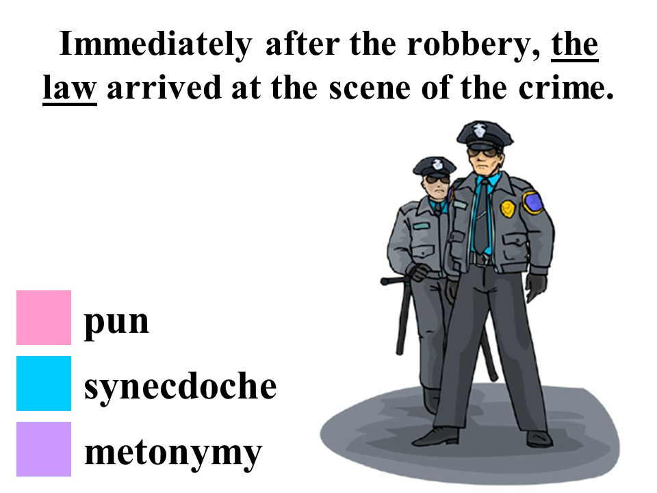 figurative language review pun metonymy synecdoche ppt download
