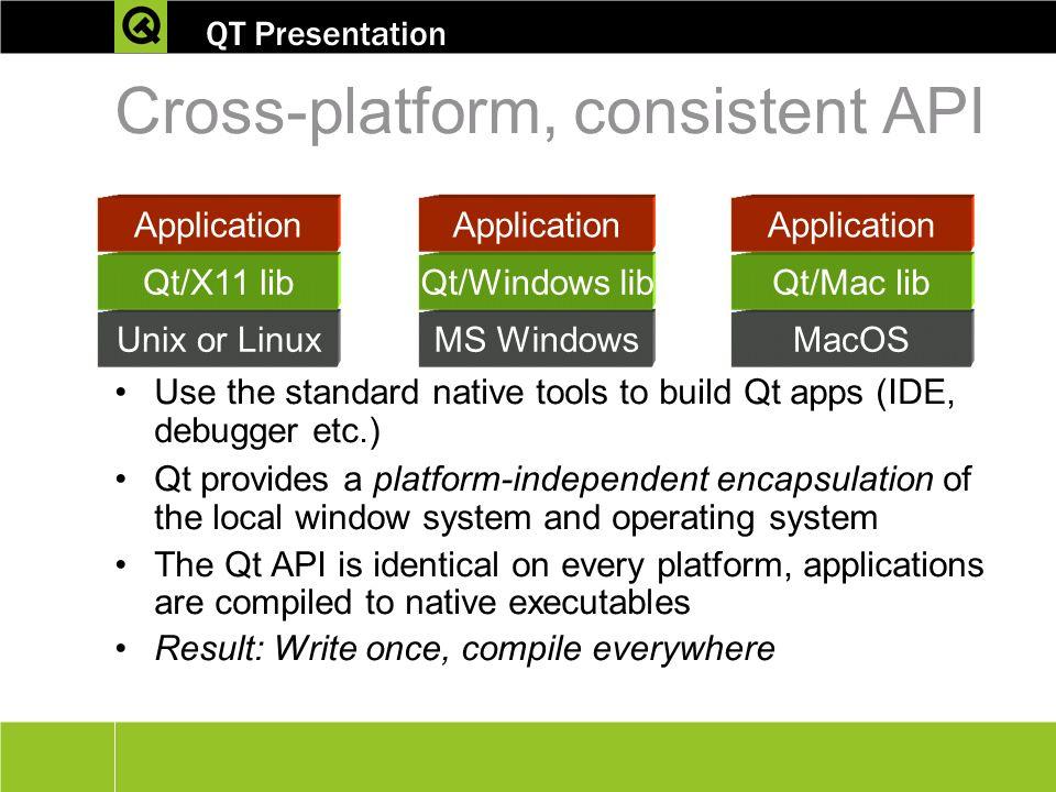 Cross-platform C++ development using Qt® - ppt video online