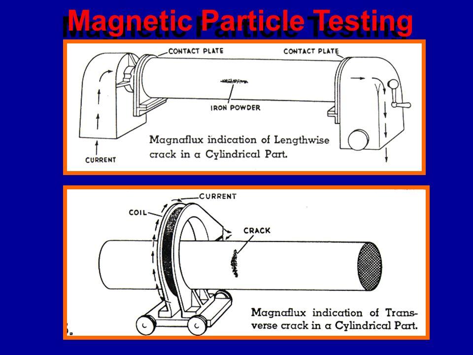 Nondestructive Testing Methods Ndt Ppt Video Online