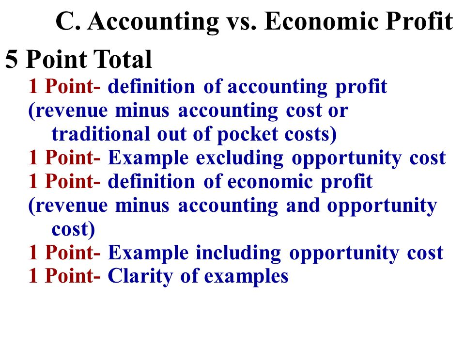 C. Accounting vs. Economic Profit 5 Point Total
