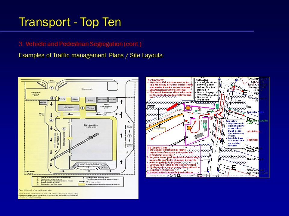 Part 7: Traffic, Vehicles and Plant on Site - ppt video online download