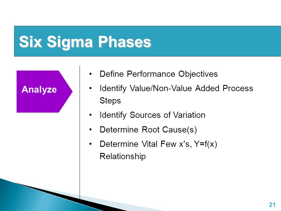 Six Sigma for Managers  - ppt video online download
