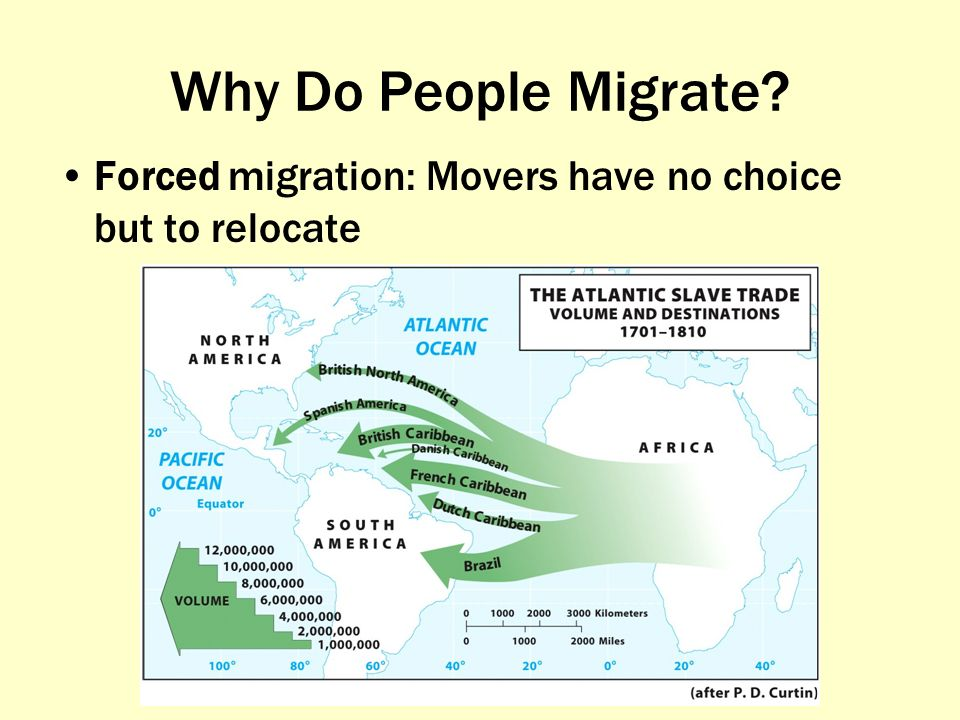 Why Do People Migrate Forced migration: Movers have no choice but to relocate