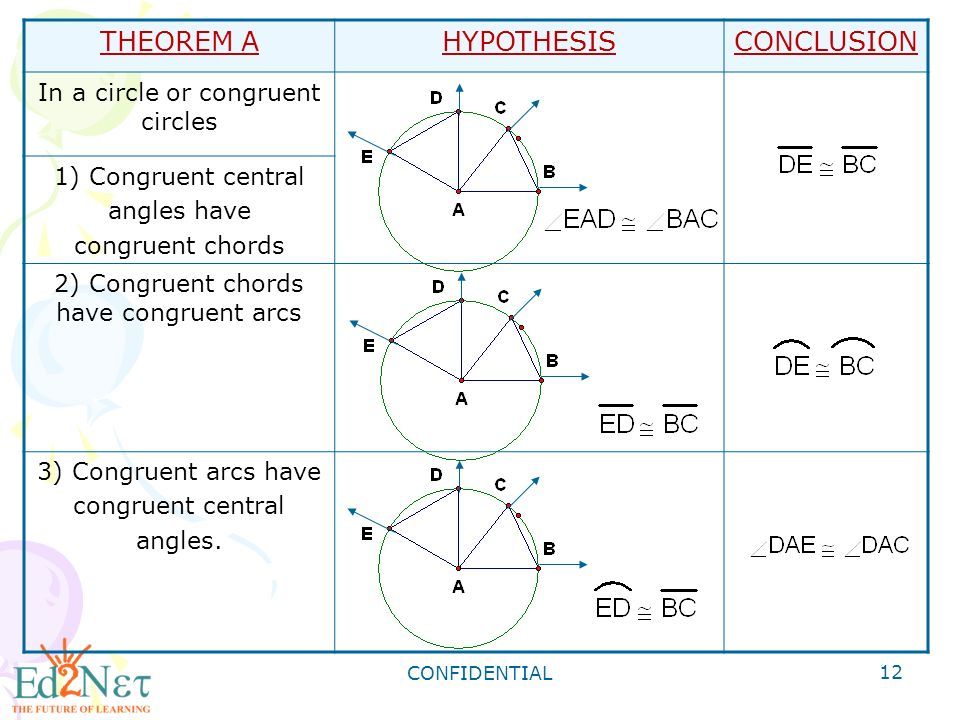 Geometry Arcs and chords - ppt video online download