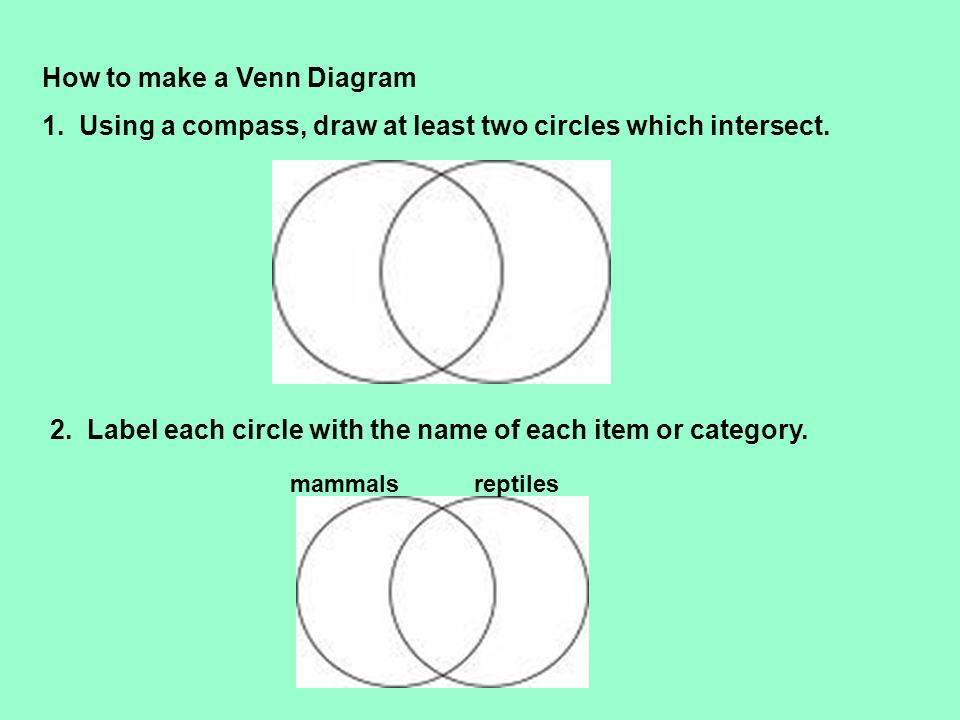 Venn diagram venn diagrams are tools used to describe and compare how to make a venn diagram ccuart Gallery