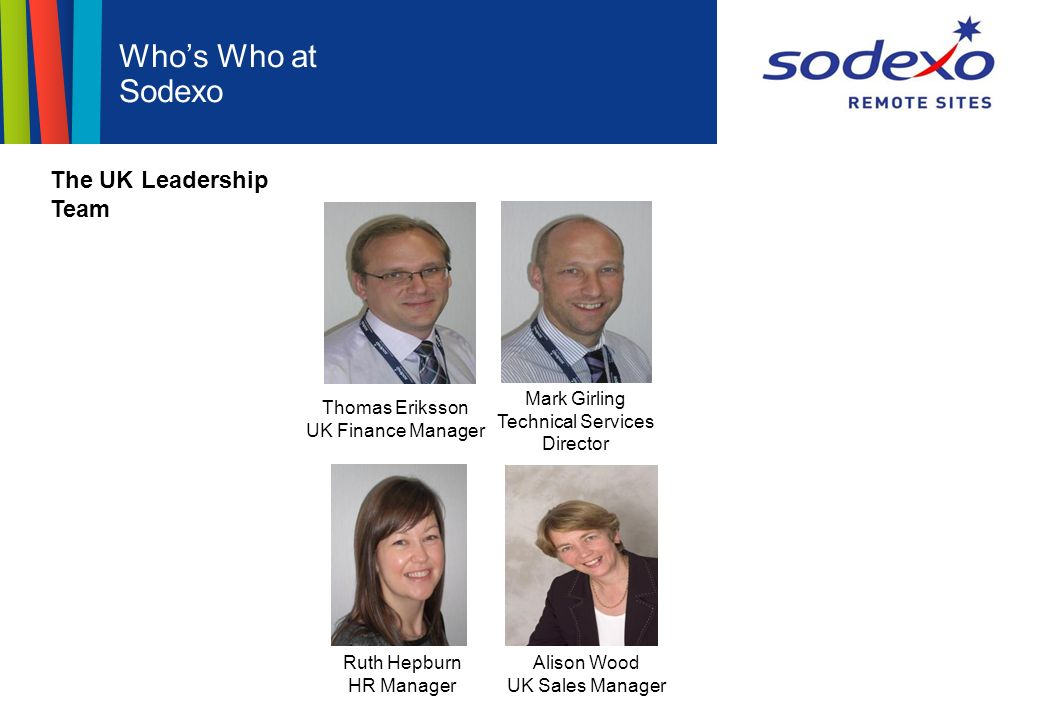 Sodexo Remote Sites Induction For Onshore Employees - ppt