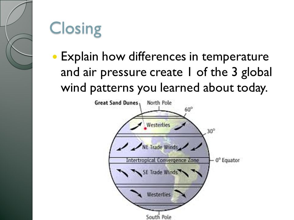 41 Closing Explain How Differences In Temperature And Air Pressure Create 1 Of The 3 Global Wind Patterns You Learned About Today: Global Wind Patterns Worksheet Answers At Alzheimers-prions.com