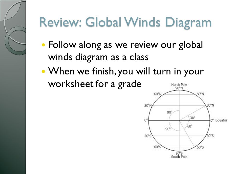 Warm Up 36 Explain The Science Behind Hang Gliding Ppt Video