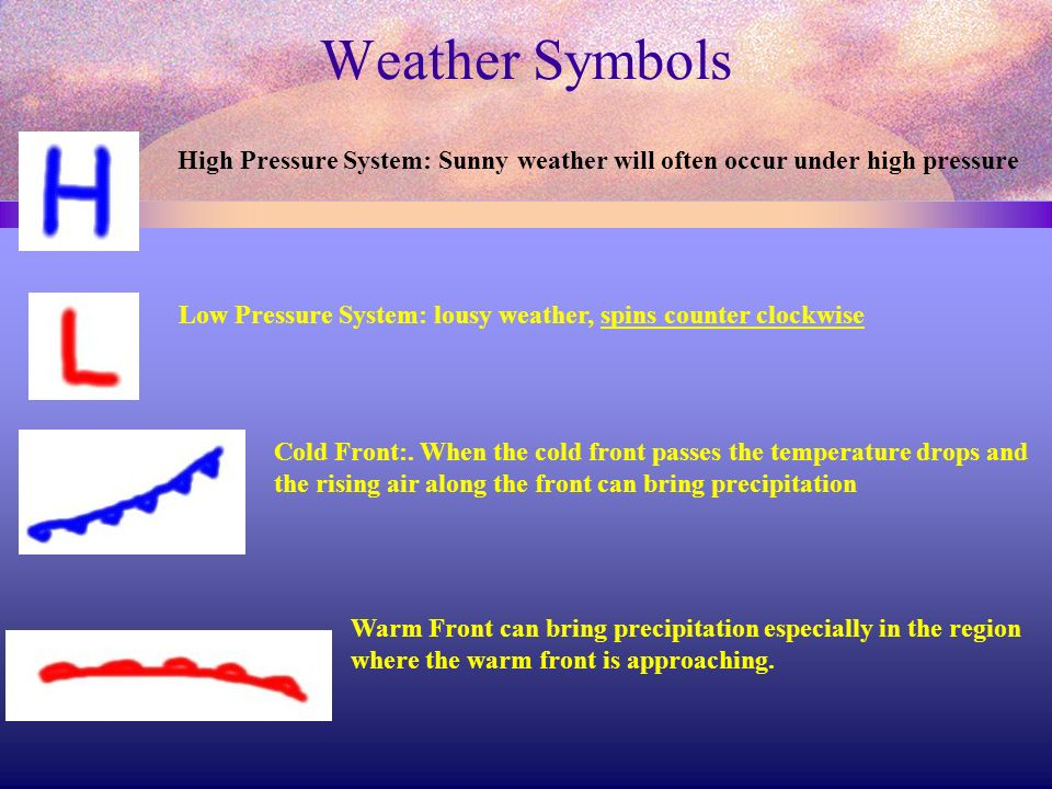 Weather Sol 63 And Ppt Video Online Download