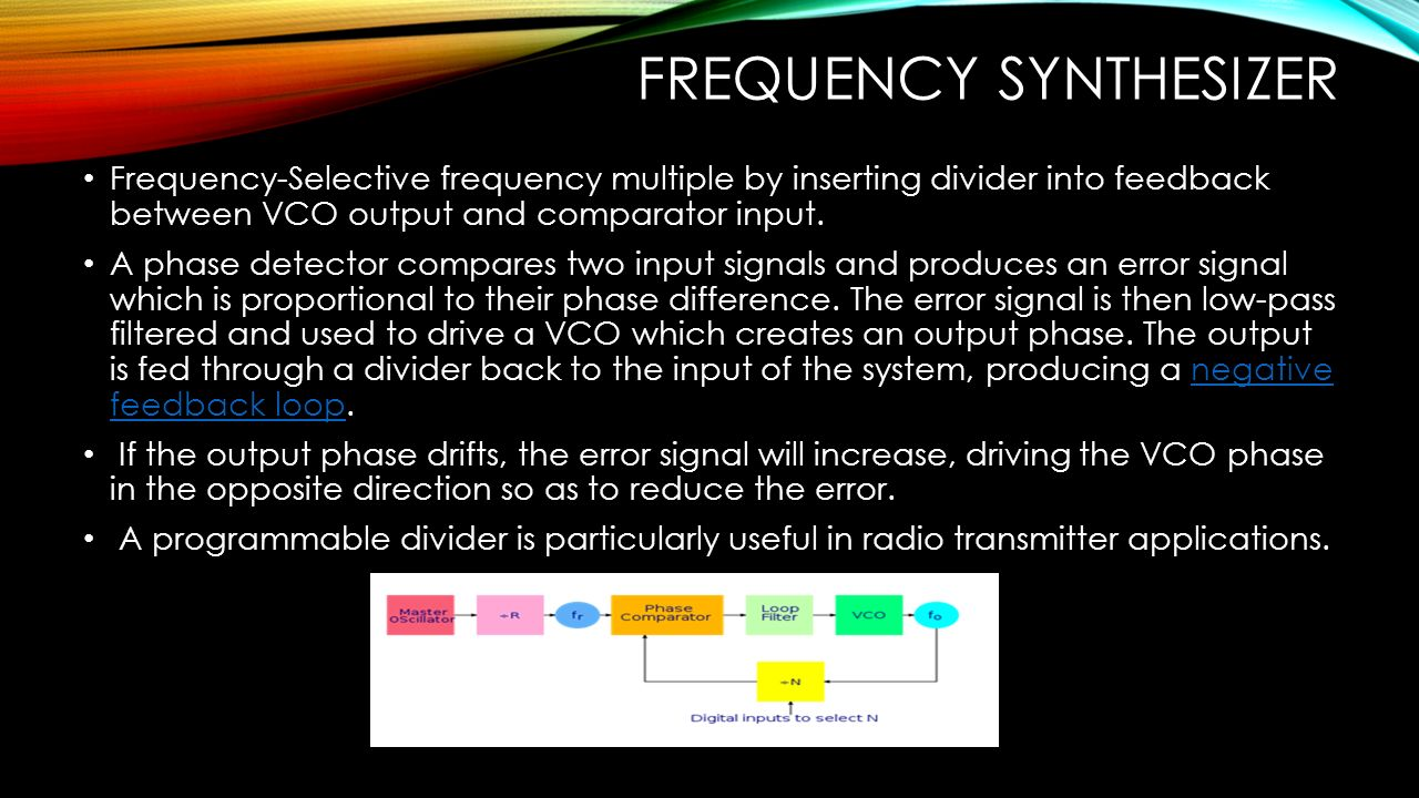 Prepared By Lobna Amer Youmna Hassan Mariam Mohamed Ppt Download Frequency Synthesizer