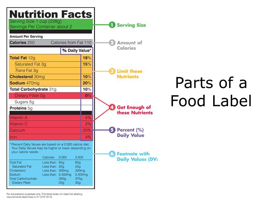 Food Label Lingo Understanding Food Labels - ppt video