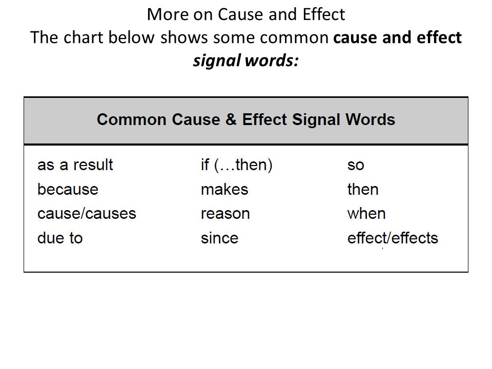 effect signal words