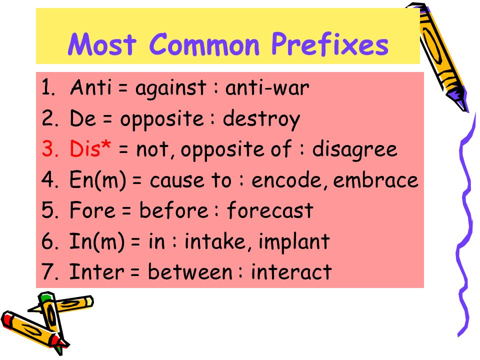 Forty Most Frequent Prefixes and Suffixes - ppt video online download