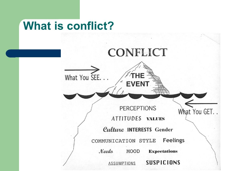 an overview of the conflict resolution theory Get this from a library the handbook of conflict resolution : theory and practice [morton deutsch peter t coleman] -- written for both the professional and the.