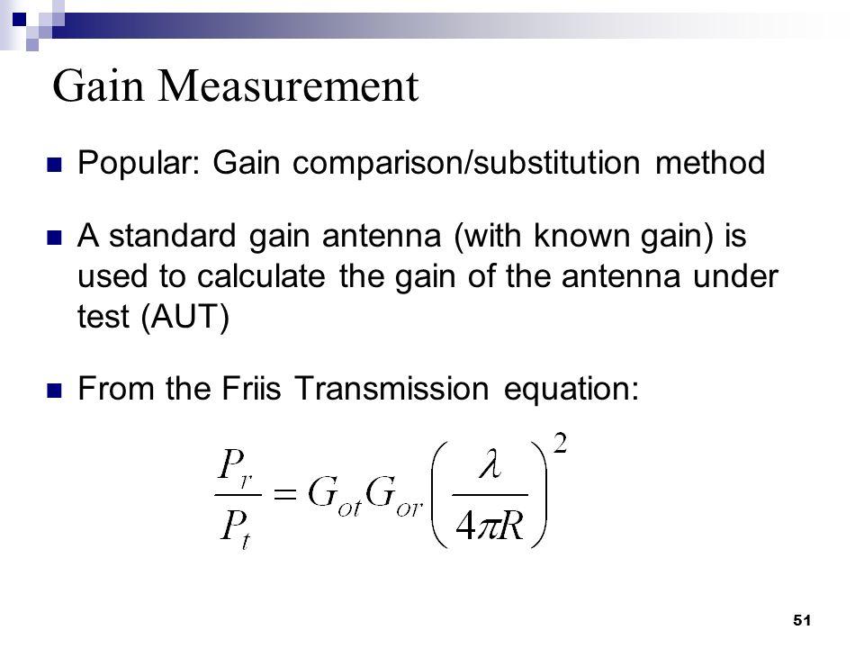Monopole antenna gain calculator
