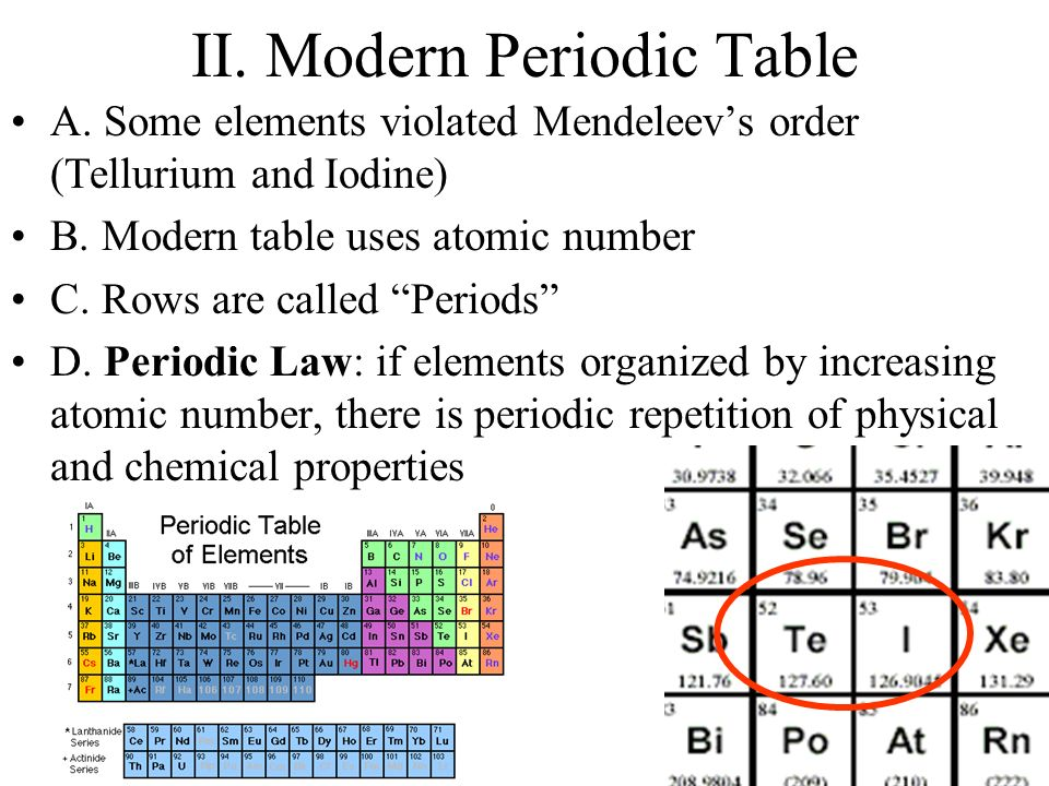 Chapter 6 the periodic table ppt video online download modern periodic table urtaz Images