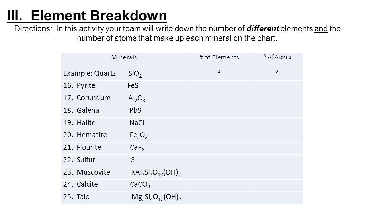 Periodic table olympics ppt video online download element breakdown urtaz Gallery