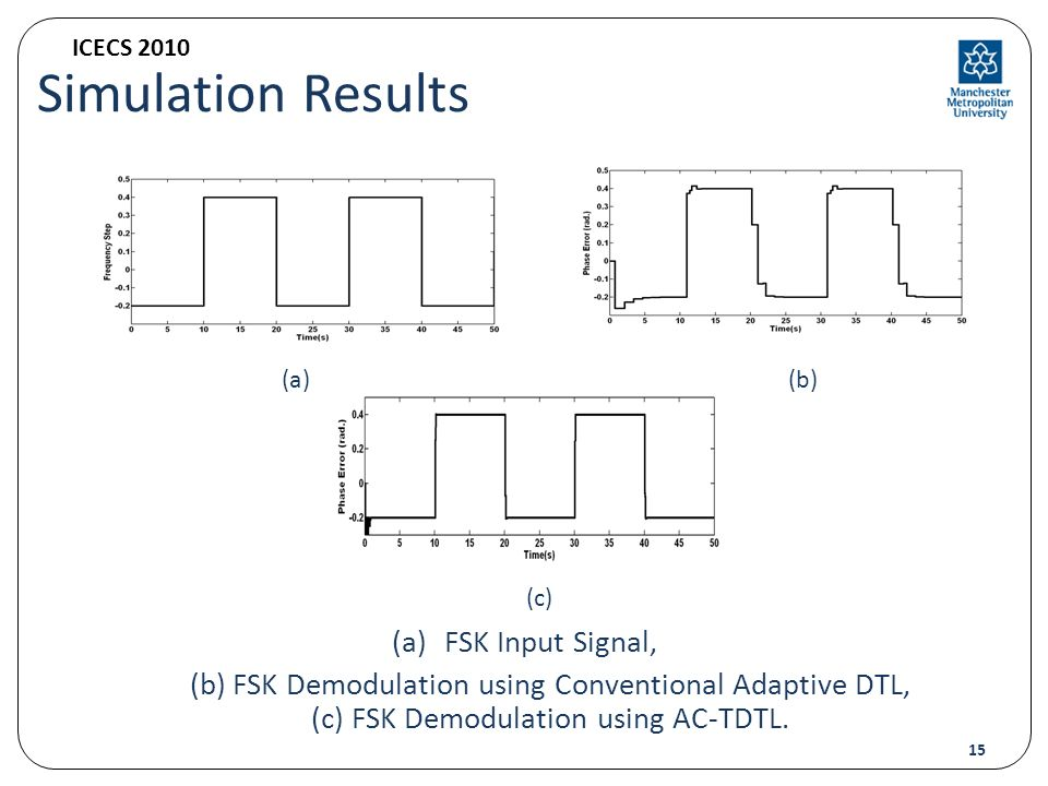 TDTL Architecture with Fast Error Correction Technique - ppt download