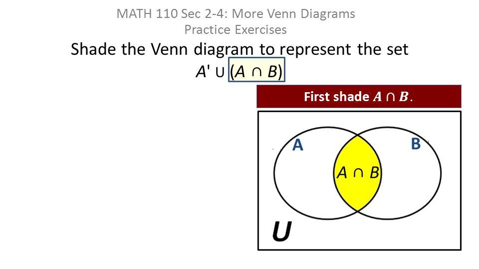 Shade The Venn Diagram To Represent The Set A U A B Ppt Download