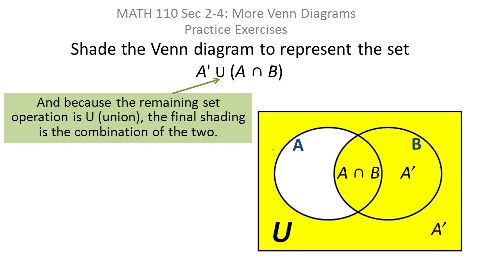 Shade The Venn Diagram To Represent The Set A U A B Ppt Download