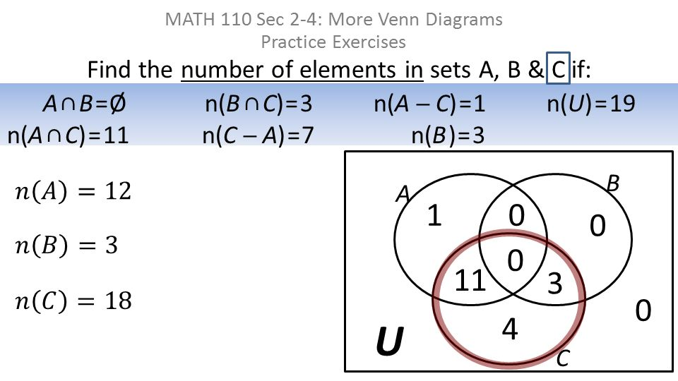 N Ven Diagram Wiring Diagram For Light Switch