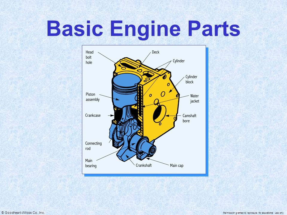 Four Stroke Cycle Engine Fundamentals Ppt Download. Four Stroke Cycle Engine Fundamentals 2 Basic Parts. Wiring. Parts Of A Four Cycle Engine Diagram At Eloancard.info
