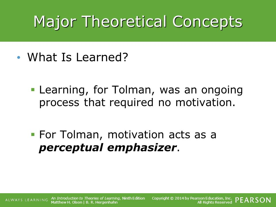 tolman sign learning theory