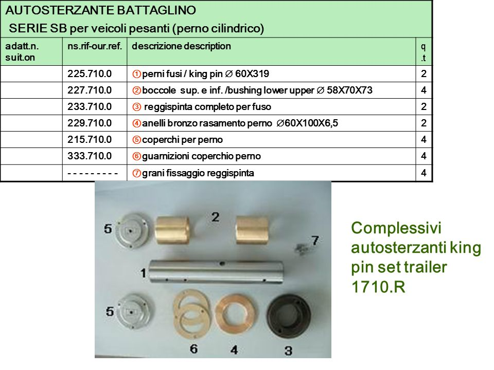 Complessivi autosterzanti king pin set trailer 1710.R
