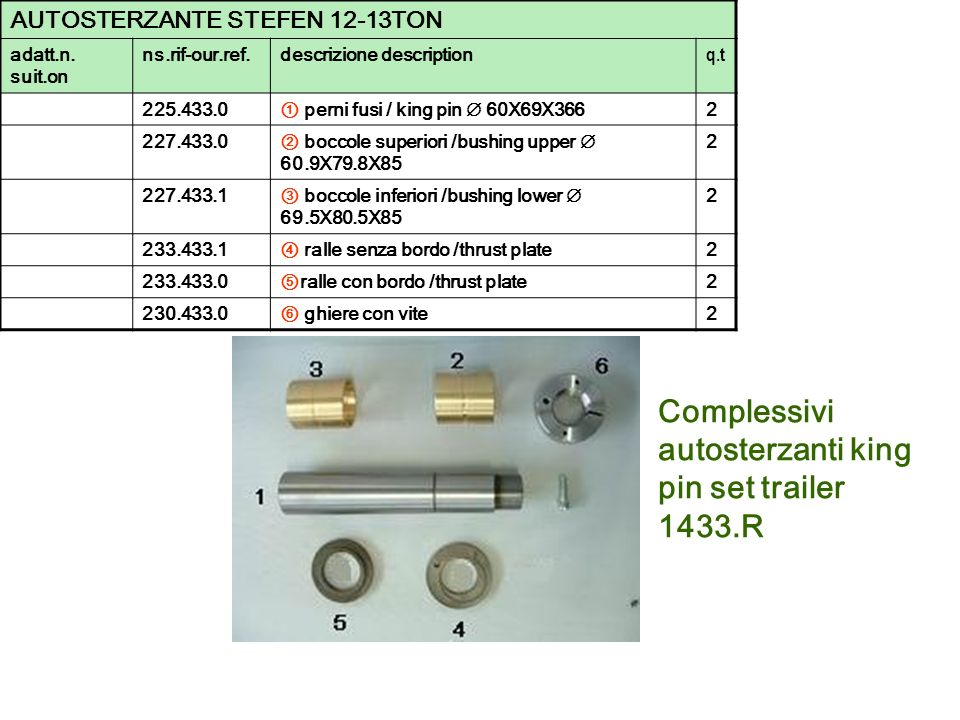 Complessivi autosterzanti king pin set trailer 1433.R