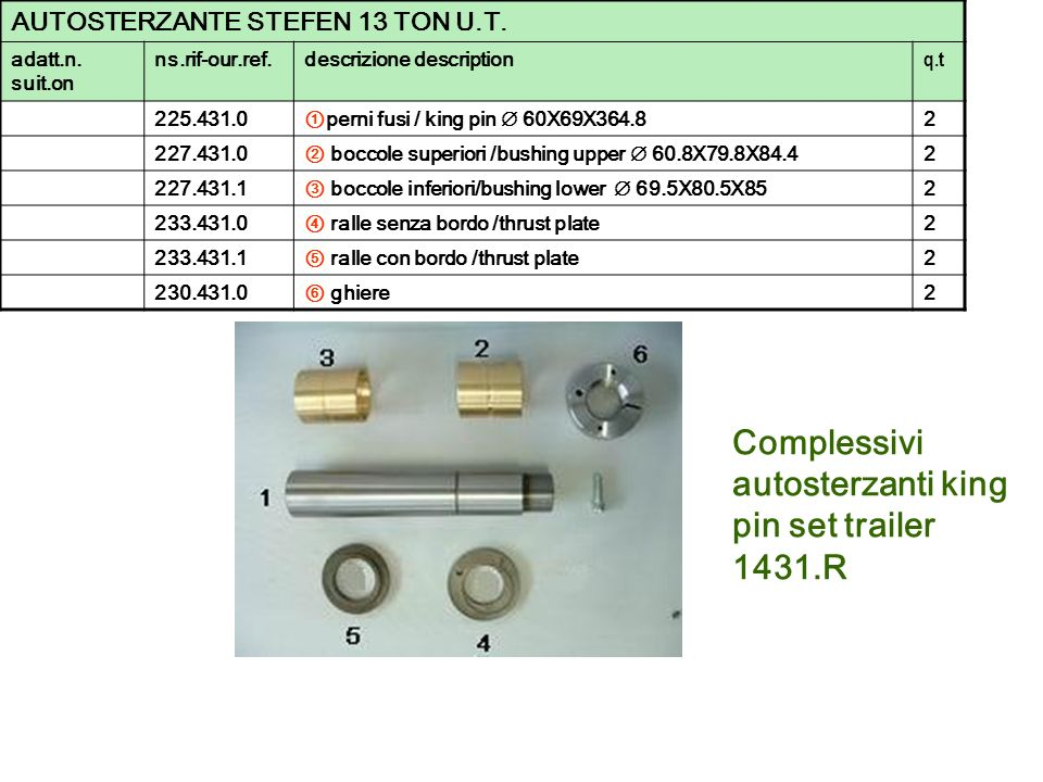 Complessivi autosterzanti king pin set trailer 1431.R