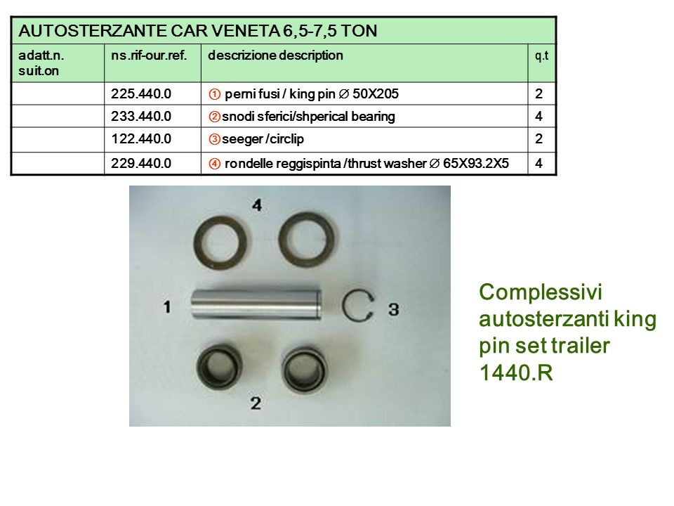 Complessivi autosterzanti king pin set trailer 1440.R