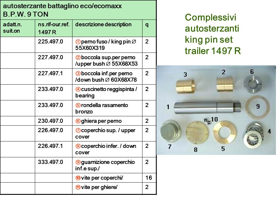 Complessivi autosterzanti king pin set trailer 1497 R