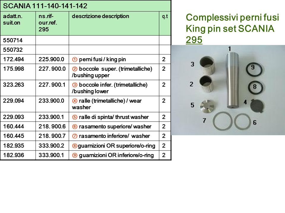 Complessivi perni fusi King pin set SCANIA 295