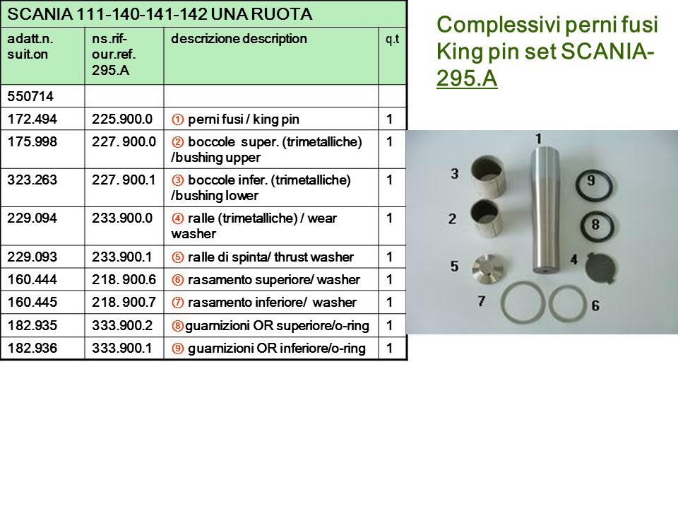 Complessivi perni fusi King pin set SCANIA-295.A