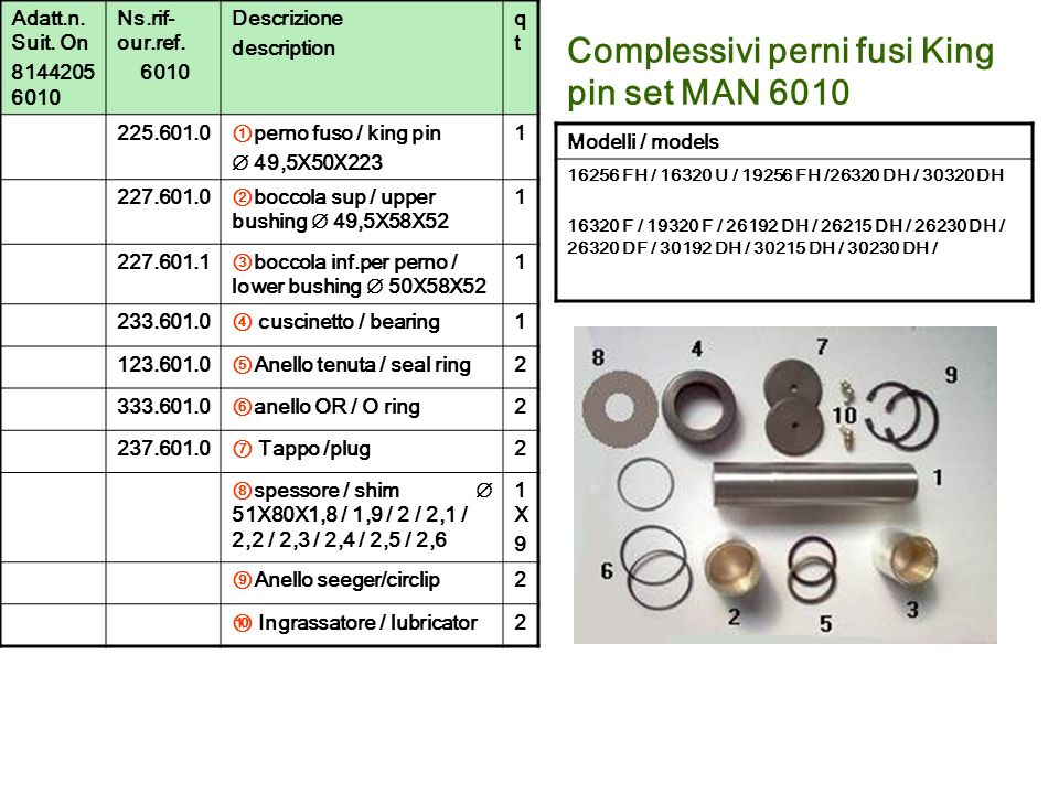 Complessivi perni fusi King pin set MAN 6010