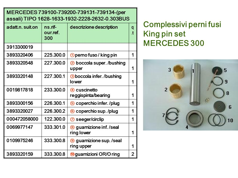 Complessivi perni fusi King pin set MERCEDES 300