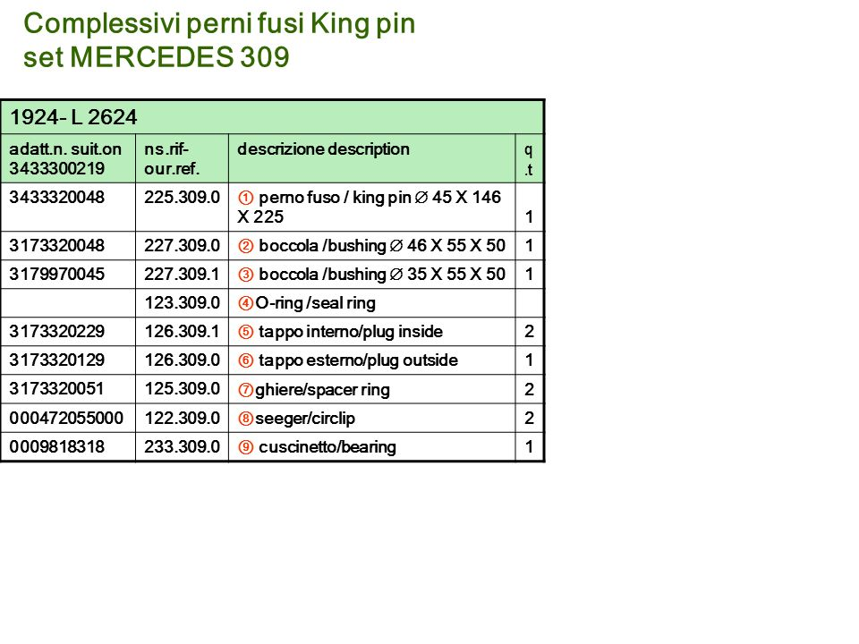 Complessivi perni fusi King pin set MERCEDES 309